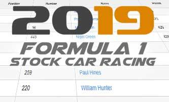2019 Brisca F1 points chart
